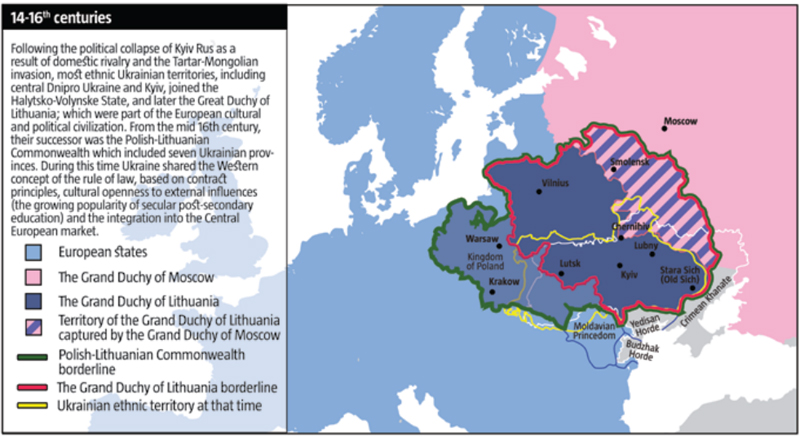 the importance of the polish lithuanian commonwealth Napoleon's lithuanian the only exception was for those engaged in important establishment of the polish-lithuanian commonwealth and the.