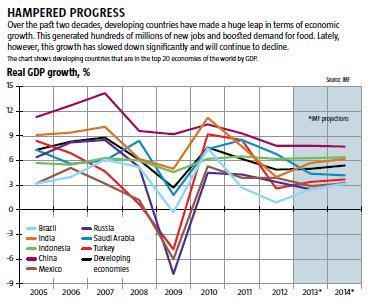 CFGIowa Weekly Economic Update September 9, 2013