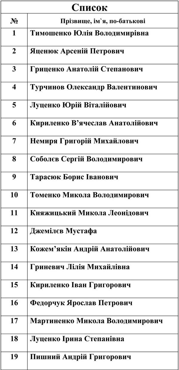 картинки список:
