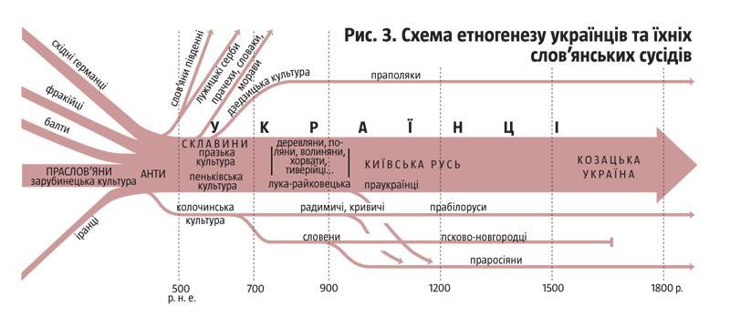 ukr_tijden50_p49.jpg