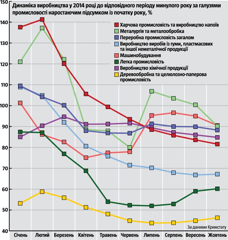 Крымские виноделы терпят убытки из-за российской оккупации - Цензор.НЕТ 2228