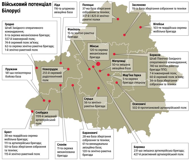 Вступила в силу новая Военная доктрина Беларуси - Цензор.НЕТ 2323