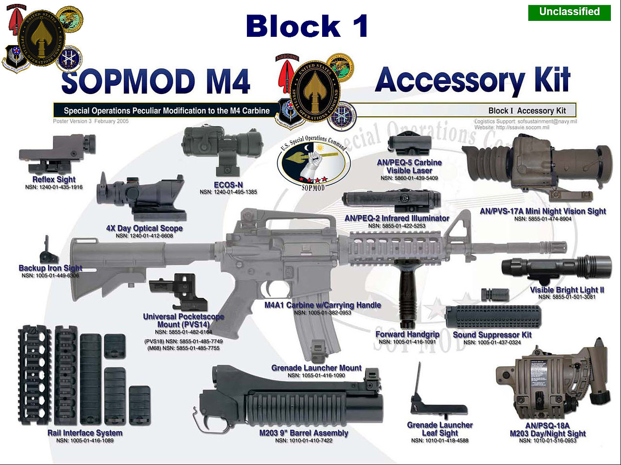 Модулі гвинтівки М16