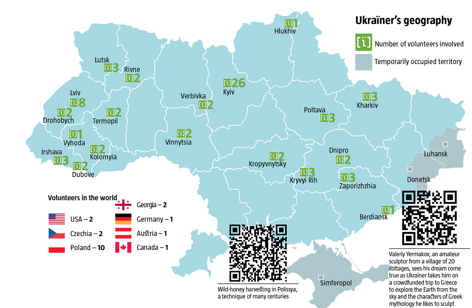 Advertising agencies of Rivne region: a selection of sites